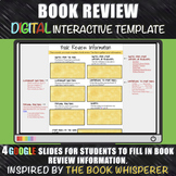 Book Review: Digital Interactive Template and Sample