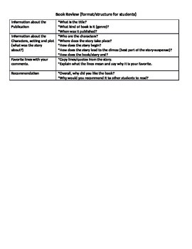 Book Review Format Writing Structure/Organizer