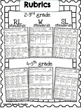 Book Review / Book Review Project (Graphic Organizers, Rubrics, & Posters)