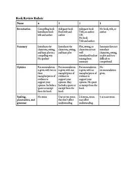Book Review Project with Planning Sheet and Rubric