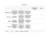 Book Review Rubric