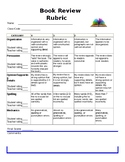 Book Review Rubric - Editable