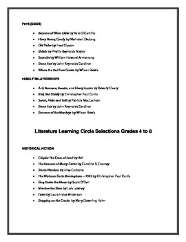 Literature Selections to Support Comprehension Strategy Instruction