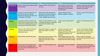 Novel Study Task Cards - Multiple Intelligences and Blooms Taxonomy