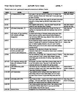 Book Summary - Aleutian Sparrow - Level Y