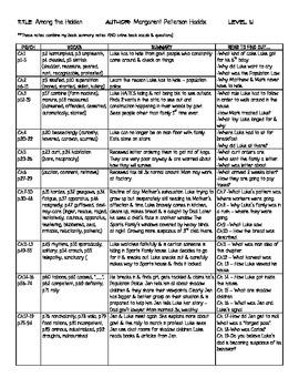 Book Summary - Among the Hidden - Level W, Lexile 800L, DRA 60