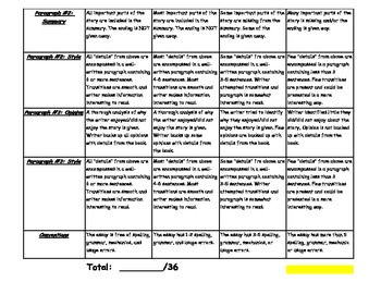 Book Summary Rubric