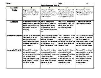 Book Summary Rubric