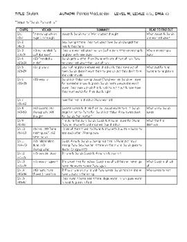 Book Summary: Skylark by Patricia MacLachan, Level R, Lexile 470L, DRA 40
