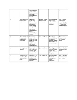 Book Talk Activity with Rubric
