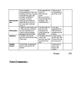 Book Talk Assignment/Rubric