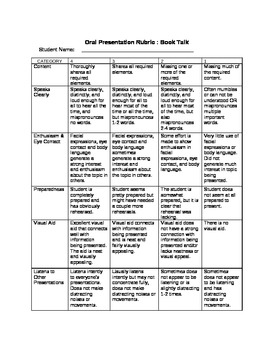Book Talk Directions, Rubric, and Peer Review