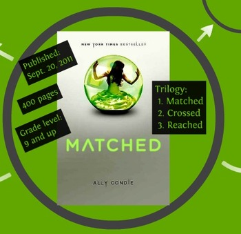 Book Talk: Matched by Ally Condie