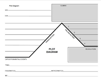 Book Talk Plot Diagram