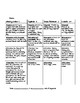 Book Talk Project, Planning Sheet, Practice Log, and Rubric