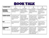 Book Talk Rubric