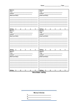 Book Tasting Worksheet
