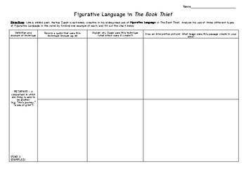 The Book Thief Figurative Language Worksheet