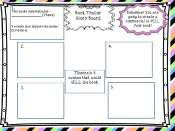 Book Trailer Template Imovie By One Stop Literacy Shop Tpt