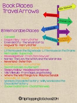 Book Travel Classroom Decor Clipart for Road Trip Theme