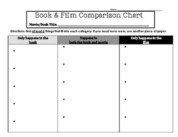 Book and Film Comparison Guide