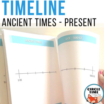 picture regarding Blank Timeline Printable called Printable Blank Timeline Worksheets Academics Pay back Instructors