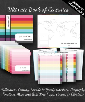 Book of Centuries - Printable Editable Charlotte Mason History Notebook Kit