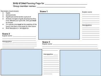 Book of Dead Ancient Egypt Project Template
