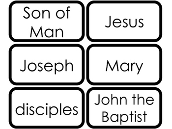 Book of Luke Vocabulary Words Printable Flashcards. Bible Study and Curriculum.