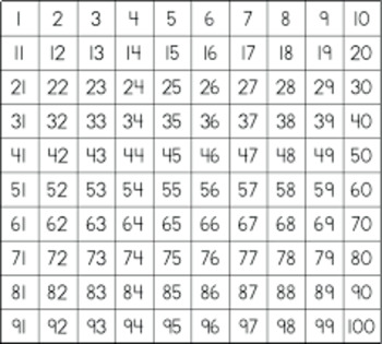 My number chart