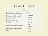Book to Brain Questions: Writing Higher Level Thinking Questions