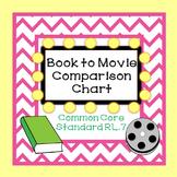 Book to Movie Comparison Chart