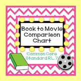 Book to Movie Comparison Chart End of the Year!