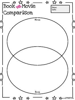 Book vs Movie Comparison Organizer and Essay Template * CCSS aligned