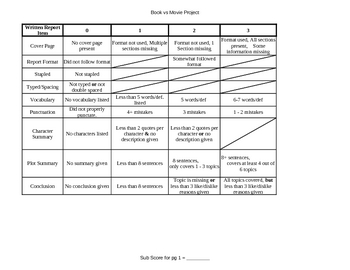 Book vs. Movie Comparison Project Rubrics