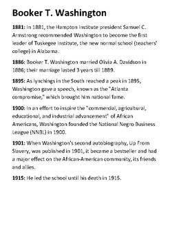 Booker T Washington Timeline and Quotes