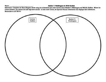 Booker T. Washington & W.E.B. DuBois Graphic Organizer & Writing Assignment