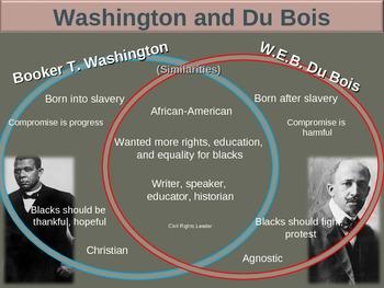 Booker T. Washington and W.E.B. Du Bois: visual, textual, engaging, 33 slide PPT