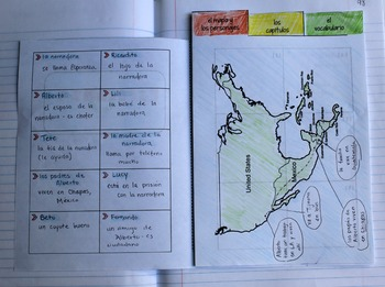 Booklet Mini-Guides for Novels in Spanish for Interactive Notebooks