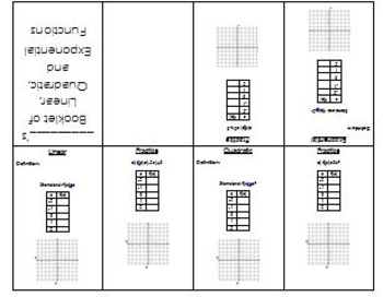 Booklet of Linear, Quadratic, and Exponential Functions