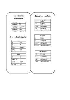 Bookmark french personal pronouns, regular conjugation, avoir, etre