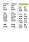 Bookmark of verbs in are, ere, ire - all tenses