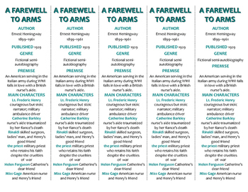 A Farewell to Arms edition of Bookmarks Plus—Fun Freebie & Handy Reading Aid!