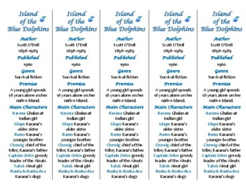 Island of the Blue Dolphins ed. of Bookmarks Plus—Fun Freebie ...