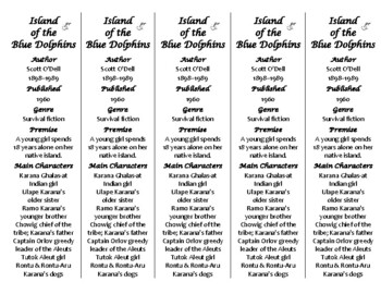 Island of the Blue Dolphins ed. of Bookmarks Plus—Fun Freebie/Handy Reading Aid!
