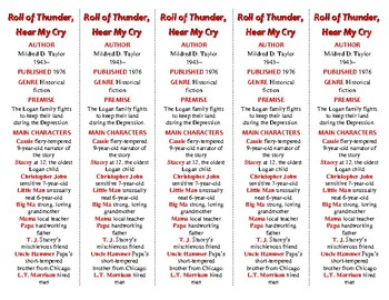 character of t j avery in roll of thunder hear my cry Roll of thunder hear my cry - novel activities unit subject tj avery activity 10 mr morrison activity 13 story events activity 14 other characters in.