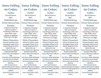 Snow Falling on Cedars edition of Bookmarks Plus—Fun Freebie/Handy Reading Aid!