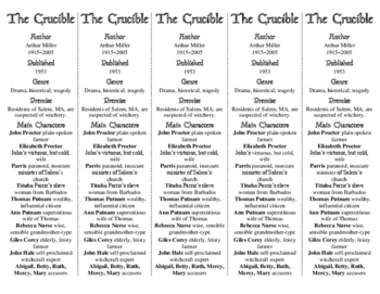 The Crucible edition of Bookmarks Plus—Fun Freebie & Handy Reading Aid!