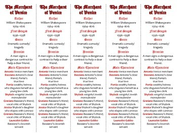 The Merchant of Venice ed. of Bookmarks Plus—Fun Freebie & Handy Reading Aid!