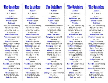 The Outsiders edition of Bookmarks Plus—Fun Freebie/Handy Little Reading Aid!